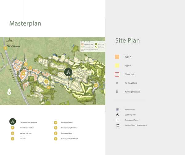 Master-plan-cluster-agathis